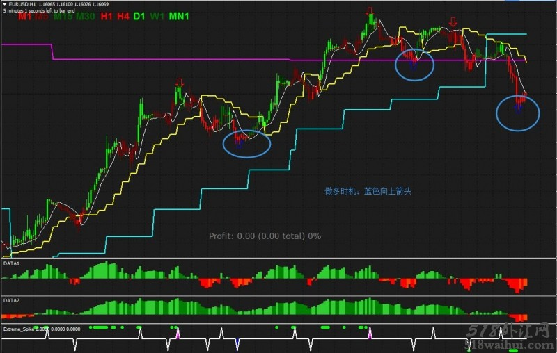 RSI Colored with Gann Hilo Activator外汇交易系统下载